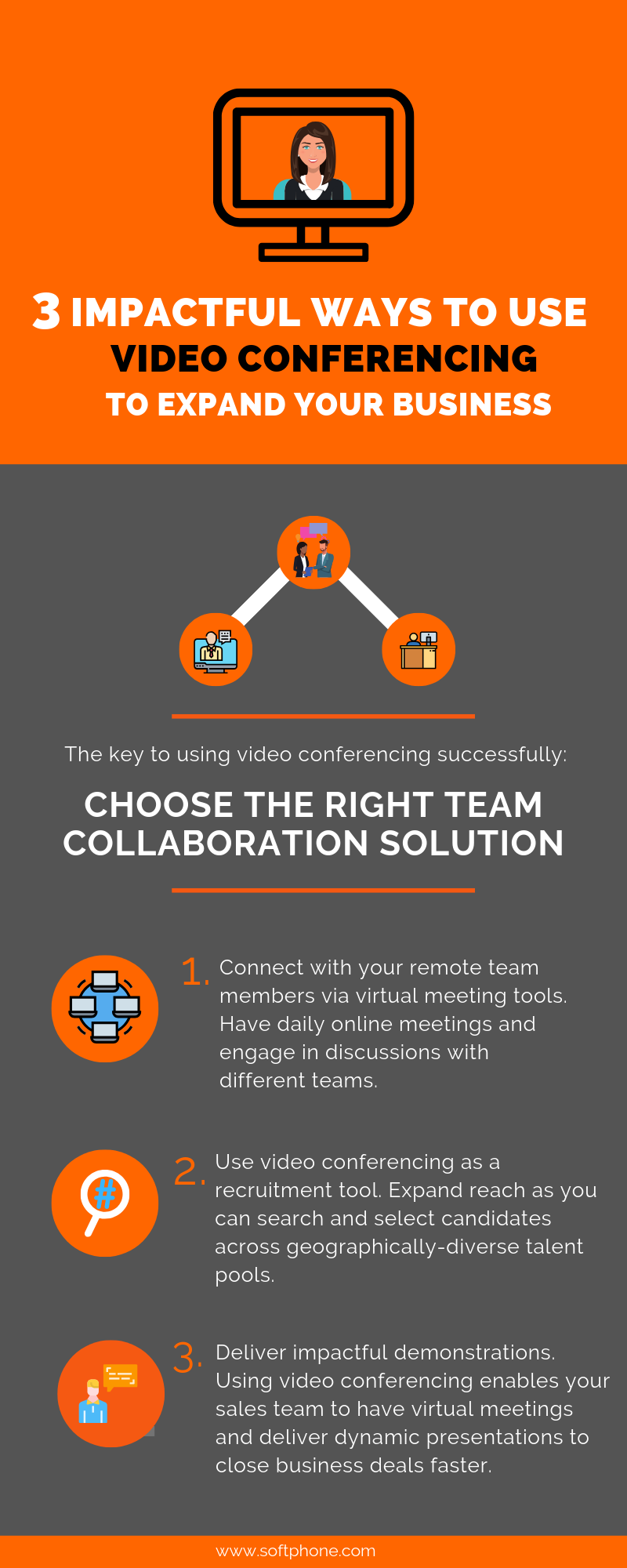 Chose the right video conferencing tool to run effective online meetings